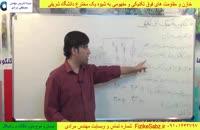حل فوق تکنیکی و سریع تست مقاومت و جریان الکتریکی از استاد مصطفی مرادی