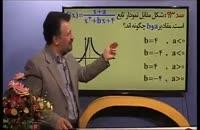 تابع و نمودار شناسی رشته ریاضی استاد منتظری02166028126