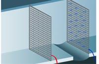 الکتریسیته ساکن- تصفیه هوا-علوم هشتم