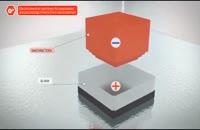 طرز کار ماشینکاری الکترو شیمیایی ECM
