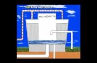 عملکرد برج خنک کننده و چگونه کارکرد برج خنک کن